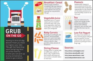 Grub on the go visual