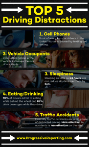 Top 5 Driving Distractions Visual