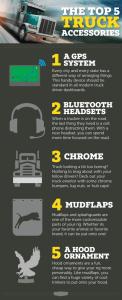 Top 5 Truck Accessories visual